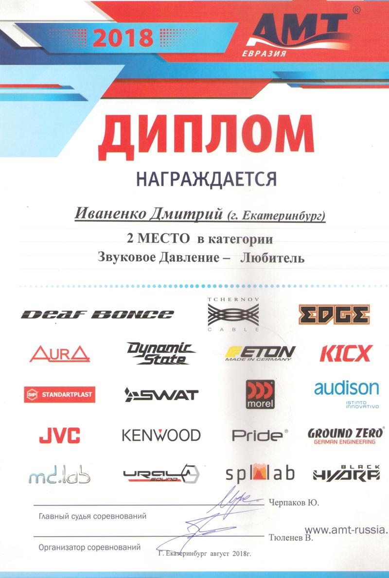 2 место АМТ Екатеринбург 2018