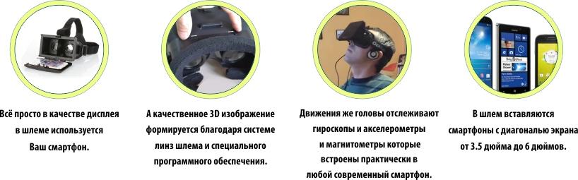 3D Шлем VR-BOX 2.0  - Очки виртуальной реальности VR Box 2.0