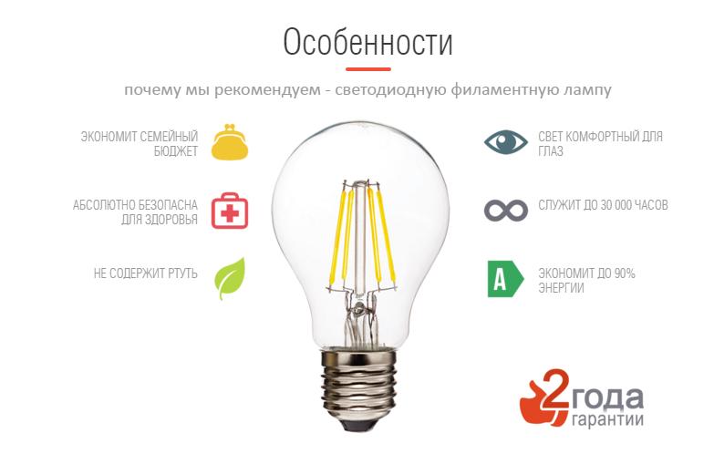 Филаментная светодиодная лампа- особенности