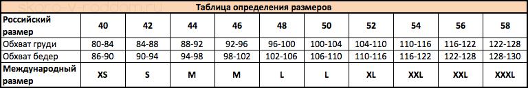 Таблица_Одежда.png