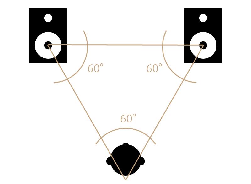 способы улучшить качество звука