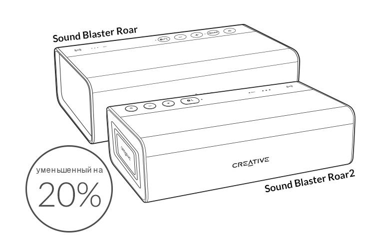 ортативная Bluetooth 2.1 акустика Creative Sound Blaster Roar 2