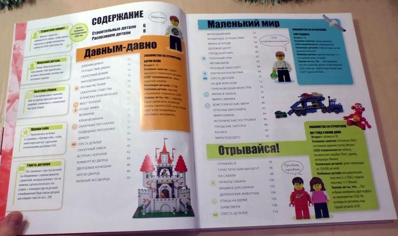 LEGO Книга Игр. Содержание