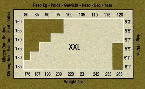 Таблица размеров колготок XXL Omsa