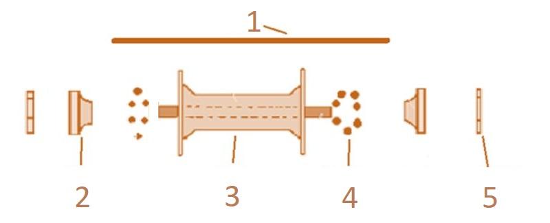 Схема устройства втулки