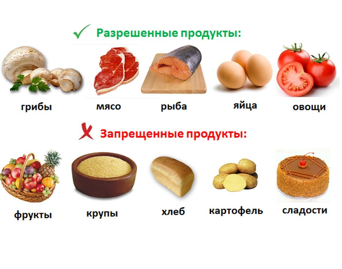 Какие фрукты надо есть во время диеты