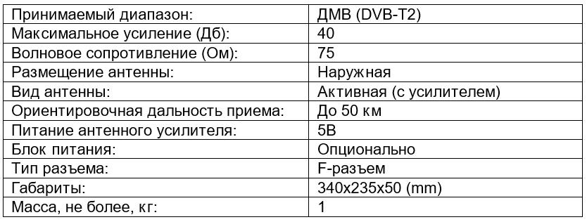 АНТЕННА НАРУЖНАЯ РЭМО UFO DX 5V (DVB-T2)
