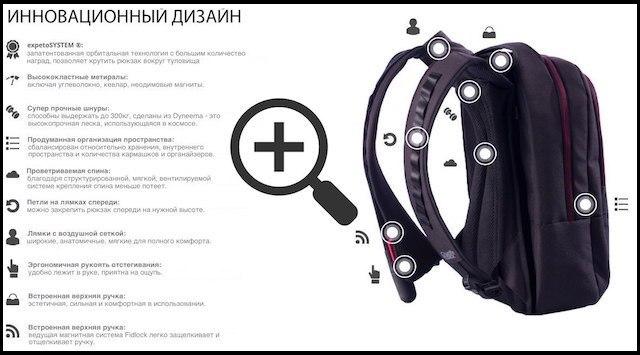 Wolffepack_рюкзак_инновационный_с_Kickstarter_купить_в-России-bag-and-wallet.jpg