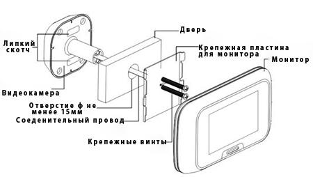 https://static-eu.insales.ru/files/1/5844/407252/original/схема_установки_.jpg