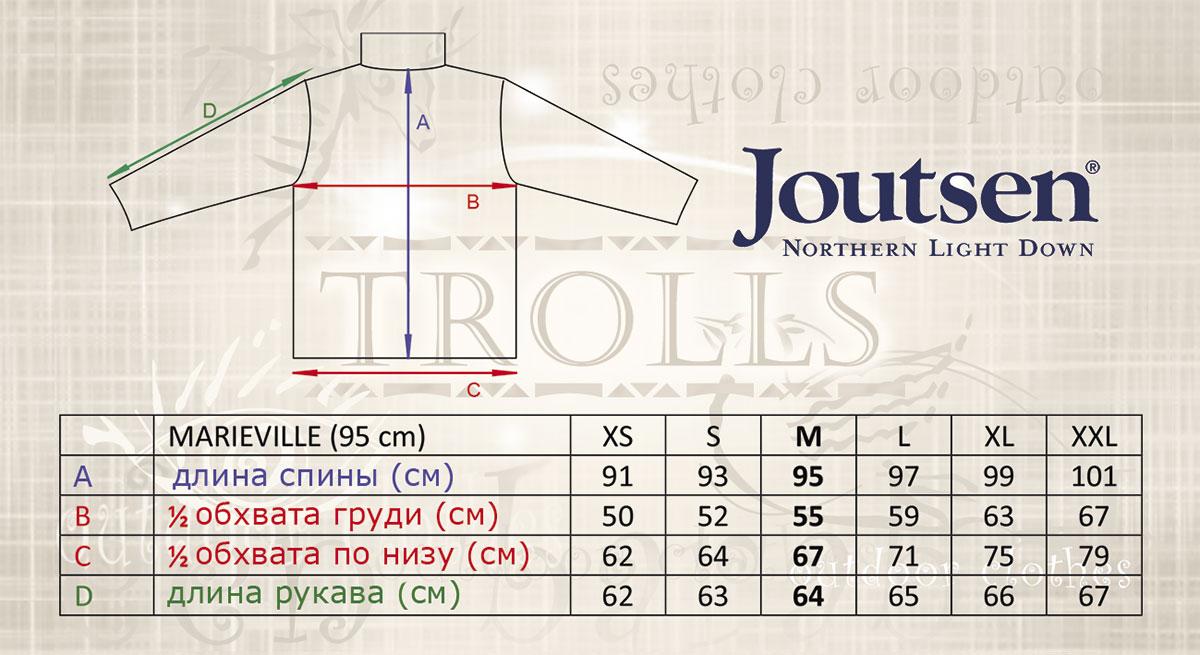 Размеры пуховика Marieville финской фирмы Joutsen