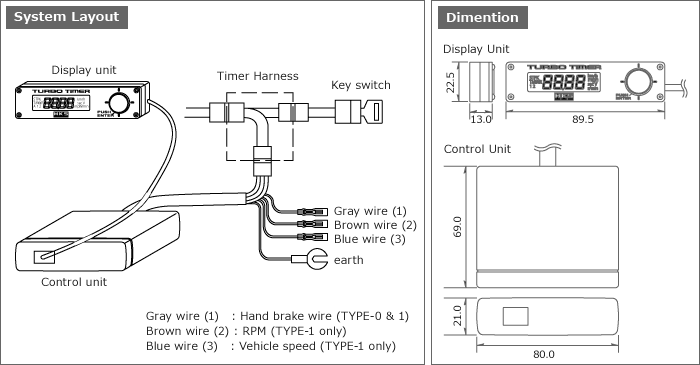 instrukciya turbotajmer hks type 0 hks turbo timer wiring diagram subaru efcaviation com hks turbo timer wiring diagram type 0 at honlapkeszites.co