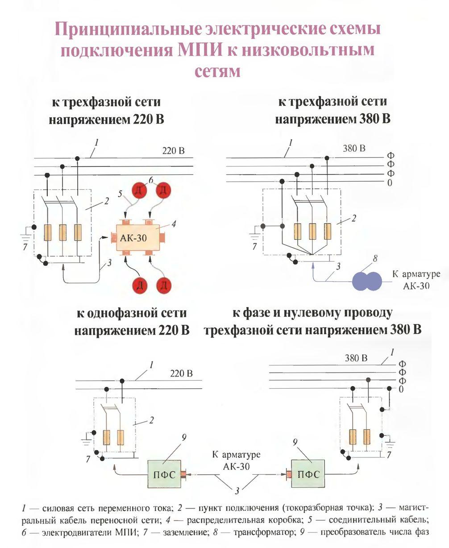 Принципиальные электрические схемы подключения МПИ к низковольтовым сетям