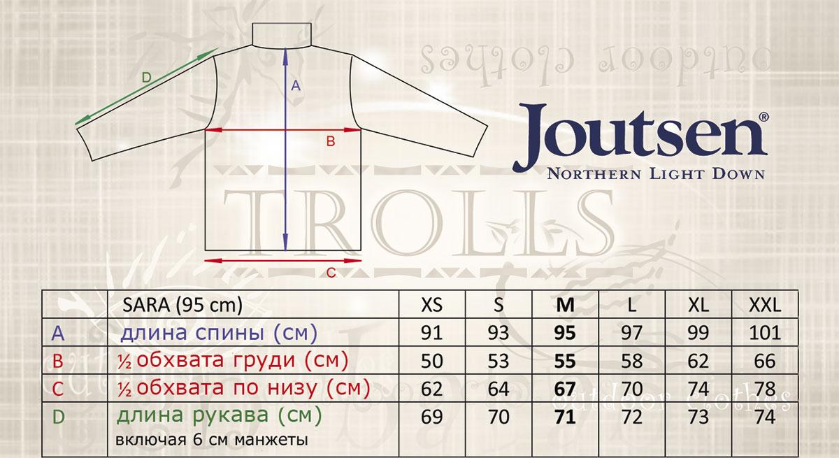 Размеры пуховика Sara финской фирмы Joutsen