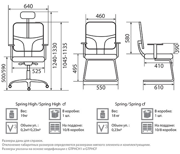 Кресло Спринг размеры