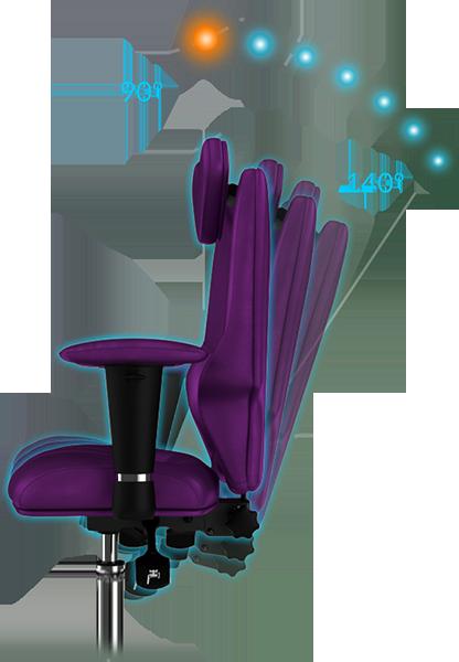 3 Регулировка УГЛА наклона кресла