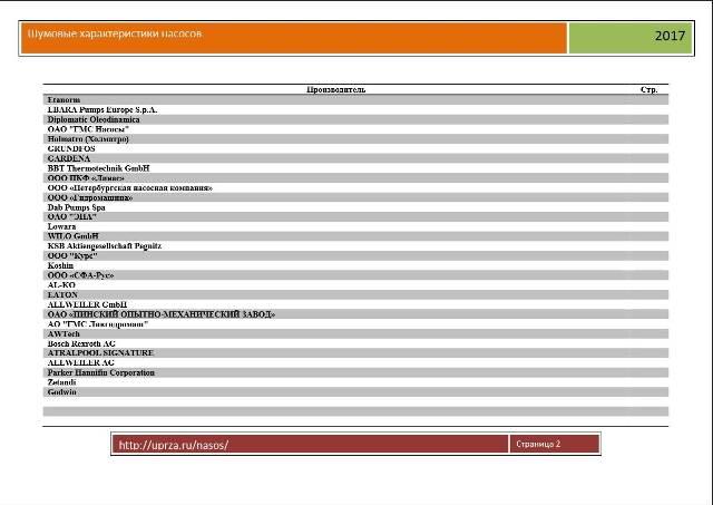 Электронный справочник шумовых характеристик насосов