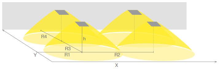 Схема расположения потолочных светильников аварийного освещения IP44 ZONESPOT II с оптикой для освещения открытых пространств