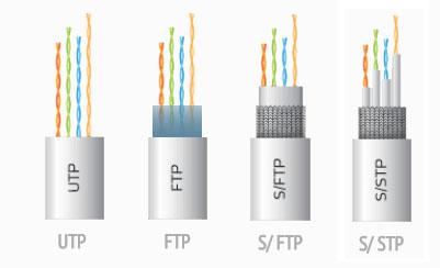 Разновидности информационного кабеля