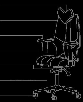 Функционал кресла KULIK SYSTEM FLY