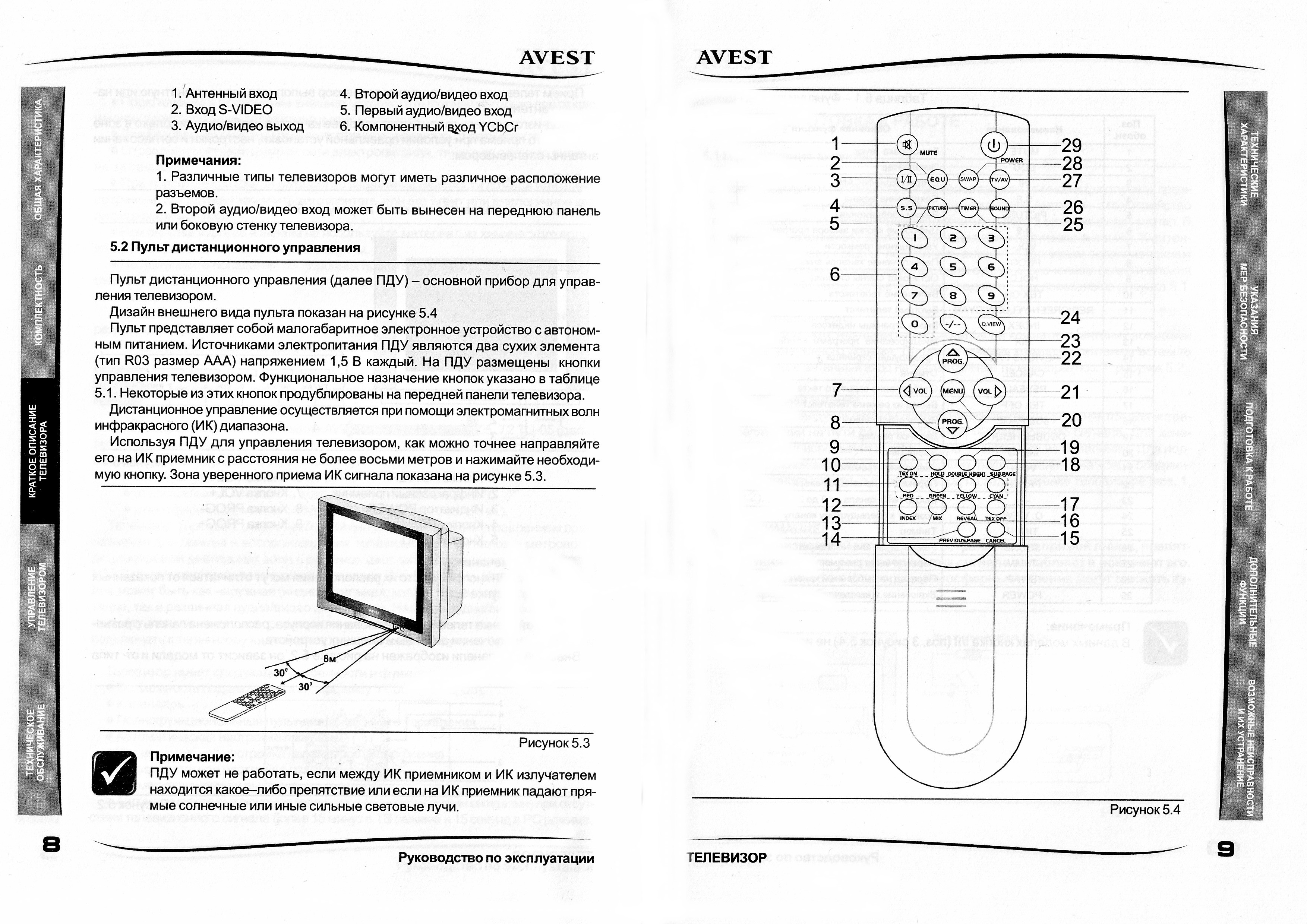 avest 64тц02с схема