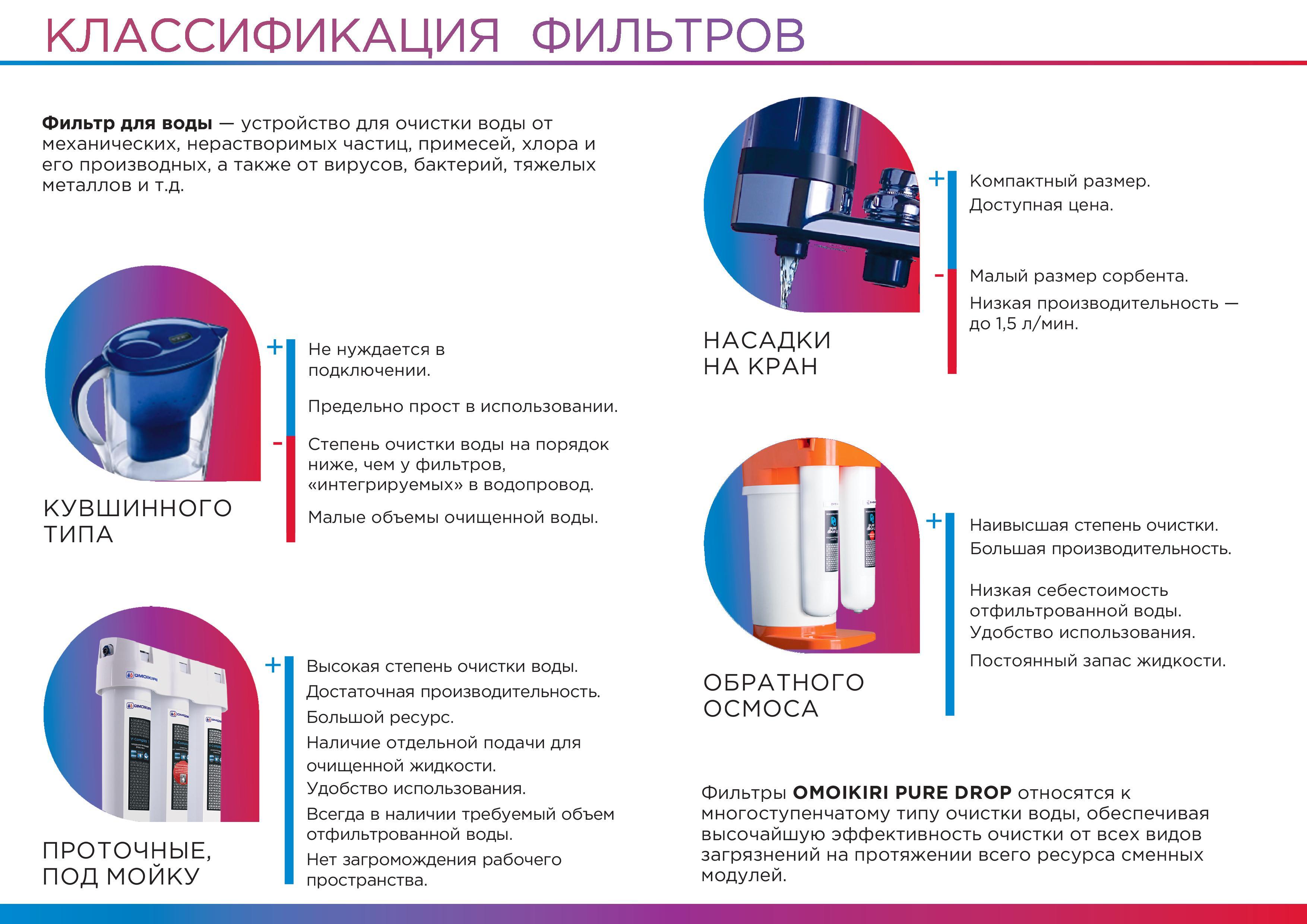 Классификация_фильтров.jpg