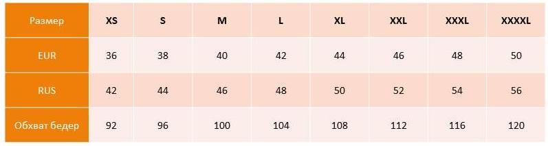 Размер женских трусов