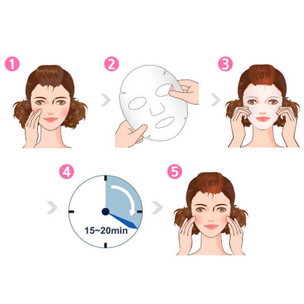 Удобство тканевой маски