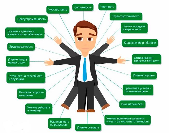 Портрет идеального менеджера по продажам