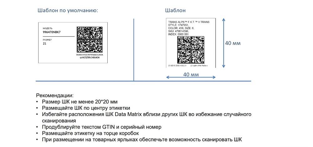 Шаблон нанесения кода маркировки на товар