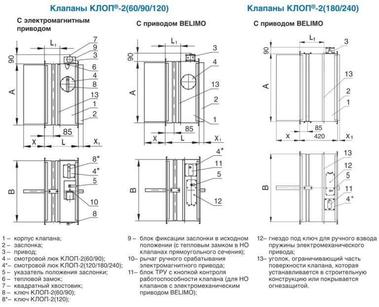 Схема клапана КЛОП-2(120)-НО-1200х800-ЭМ(12/24/220)-Н