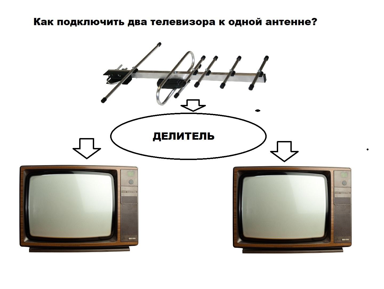 Как подключить два телевизора к уличной антенне