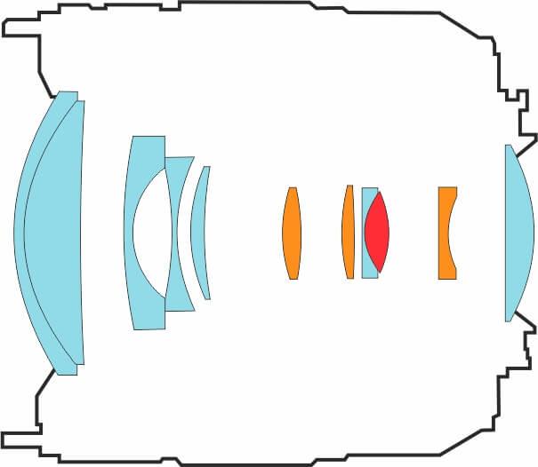 Конструкция объектива Panasonic 12-60 мм