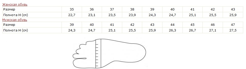 таблица размеров широких ступней и измерения полноты