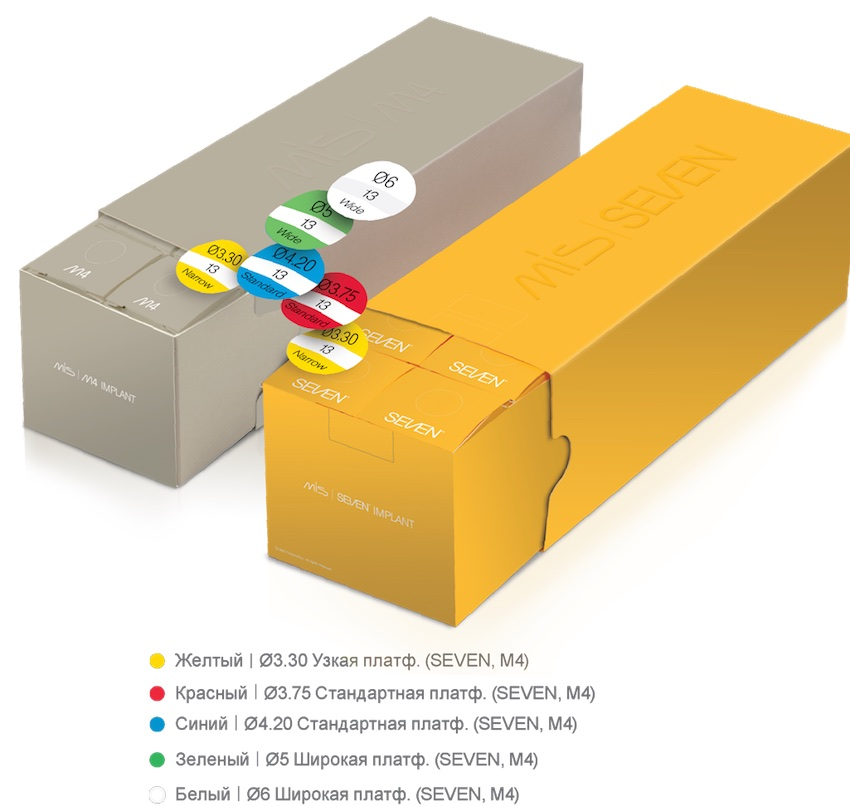 Маркировка-упаковки-имплантов-мис-м4