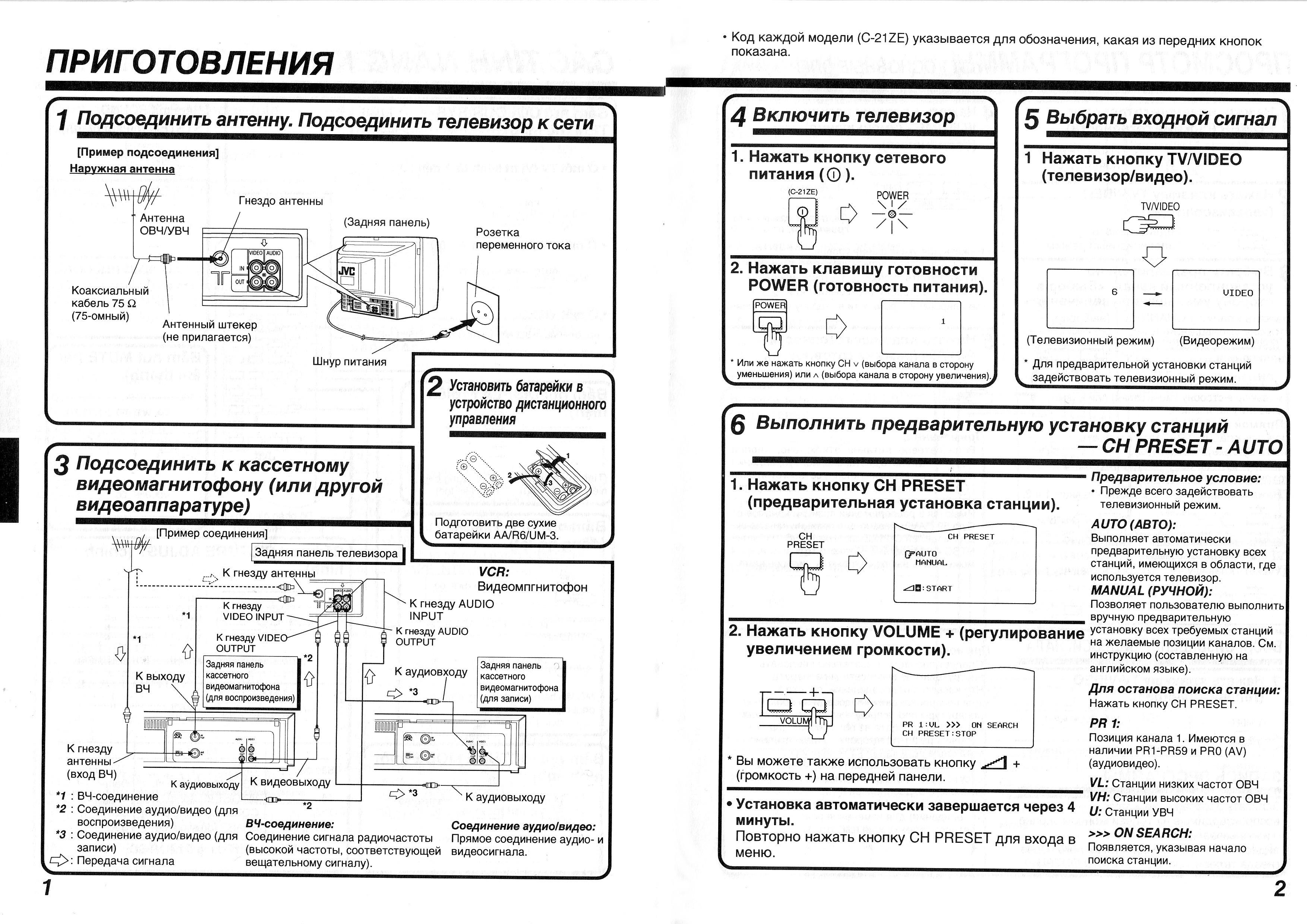 Телевизор jvc модель c-21z шасси cz нарушение цветопередачи | tv.