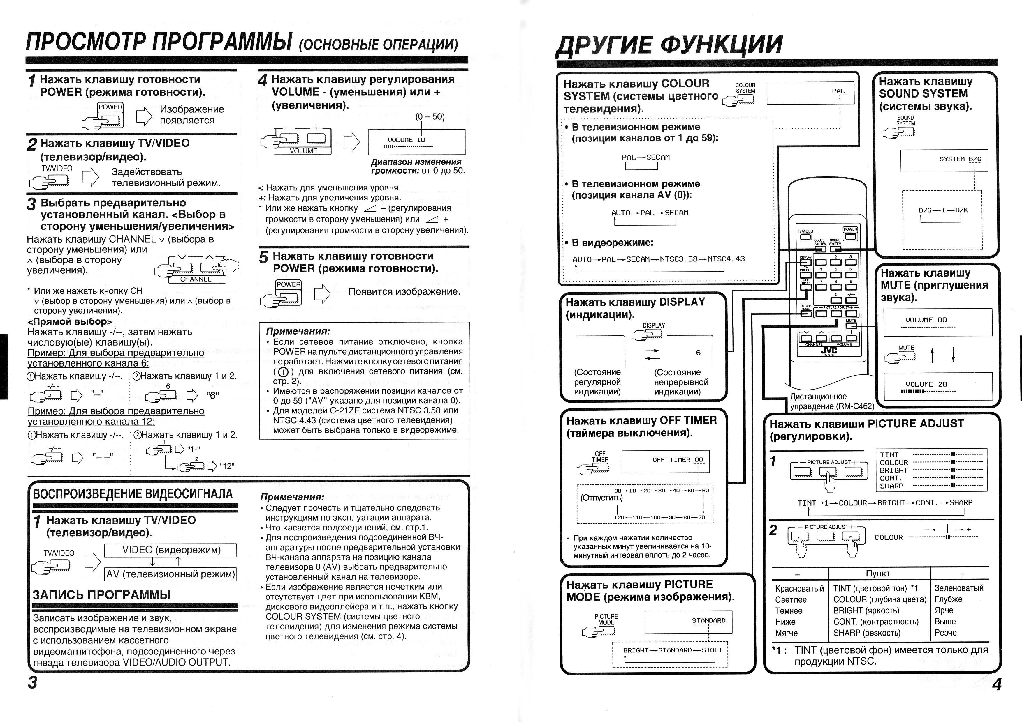 Схема телевизора jvc c-21ze.