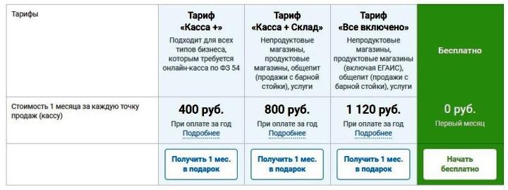 Тарифные планы программы складского учета Subtotal