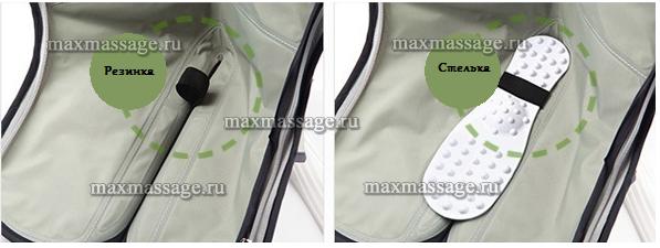 Специальная резинка для удерживания массажной стельки Zam-01