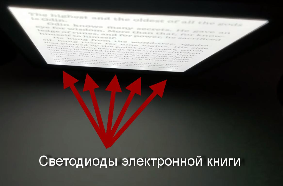 Светодиоды электронной книги