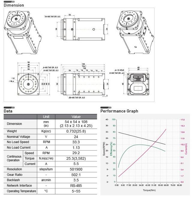 Сервомотор DYNAMIXEL PRO H54-100-S500-R
