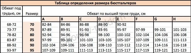 Таблица_опред_размера_бюстгальтеров_общ_с_лого.jpg
