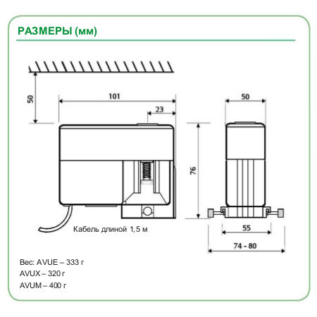 Размеры привода Schneider Electric AVUM5601