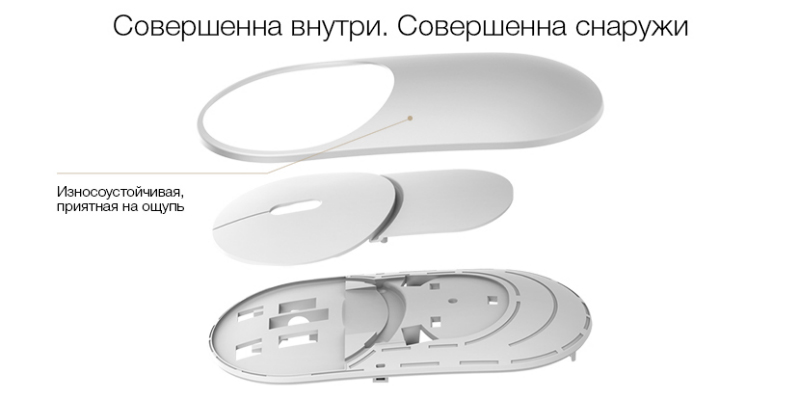 Мышь Xiaomi Mi Mouse Gold Bluetooth