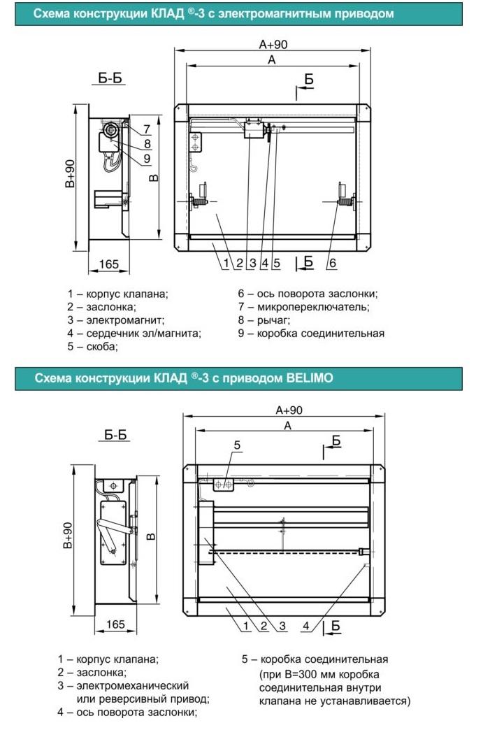 Схема клапана КЛАД-3(120)-НЗ-600-600-165-ЭМ(12/24/220)-Н