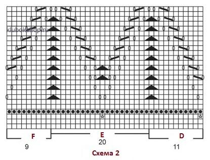 Схема вязания 2 - летний женский джемпер-топ