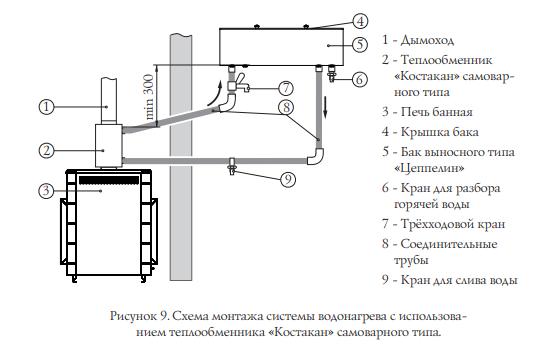 Печь для бани ТМФ Витрувия Inox БСЭ антрацит НВ нагрев воды
