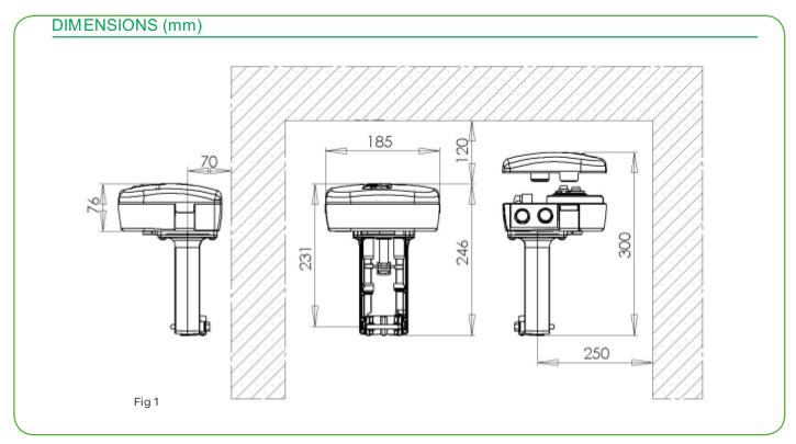 Размеры привода Schneider Electric MG900-SU-65
