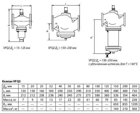 Размеры клапана Danfoss VFQ 2 065B2676
