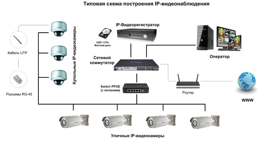 video_ip.jpg