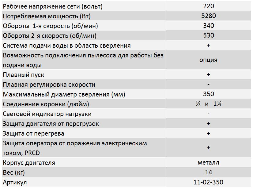 DM-350тх.png